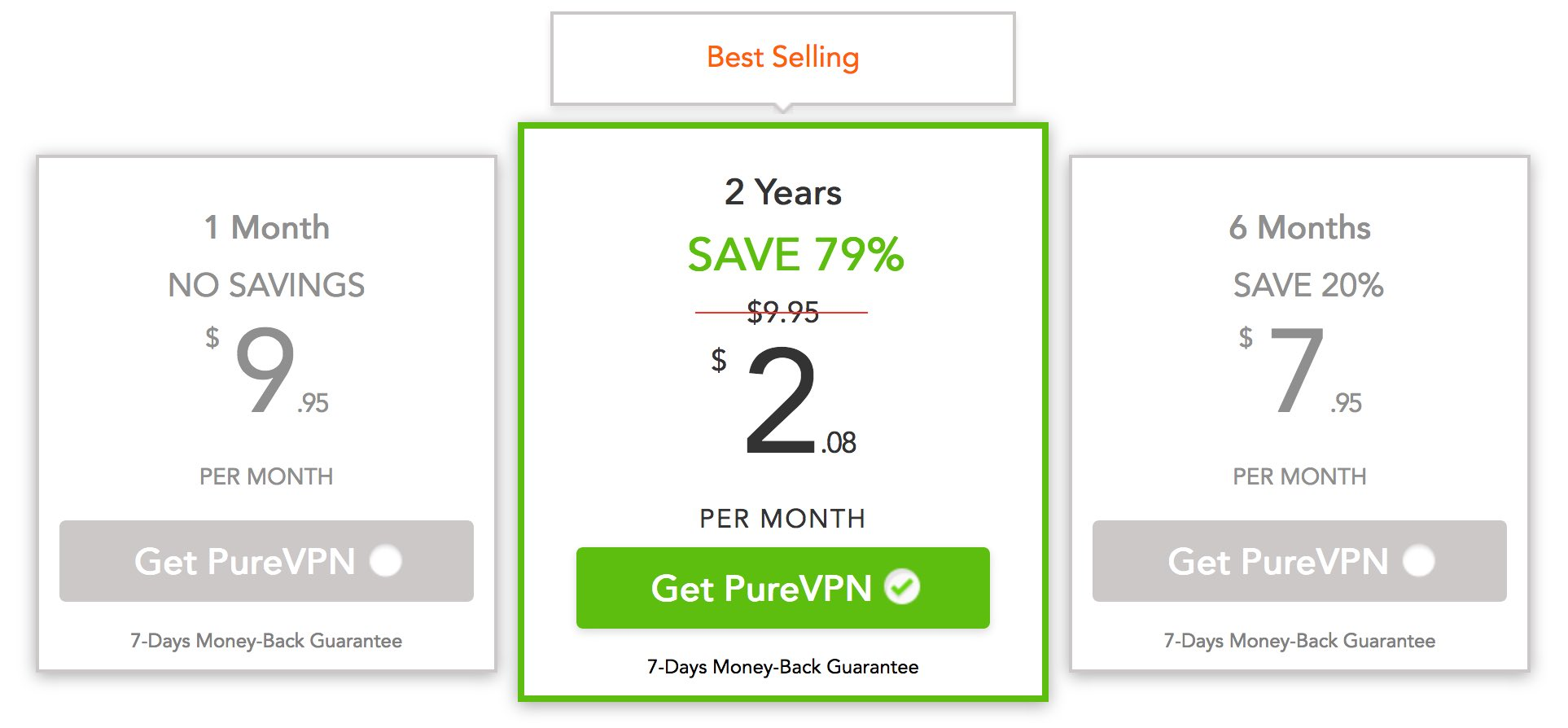 purevpn cyber week promo coupon
