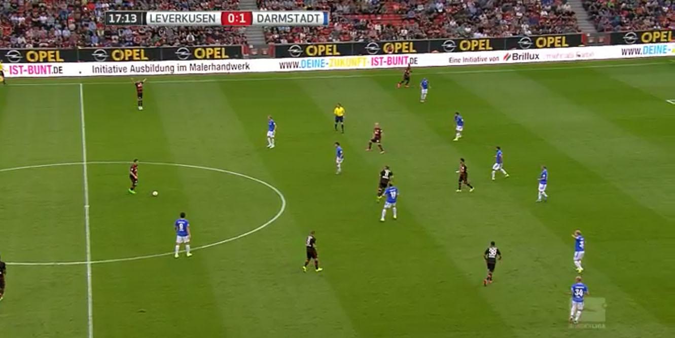 Bundesliga Stream Live Free